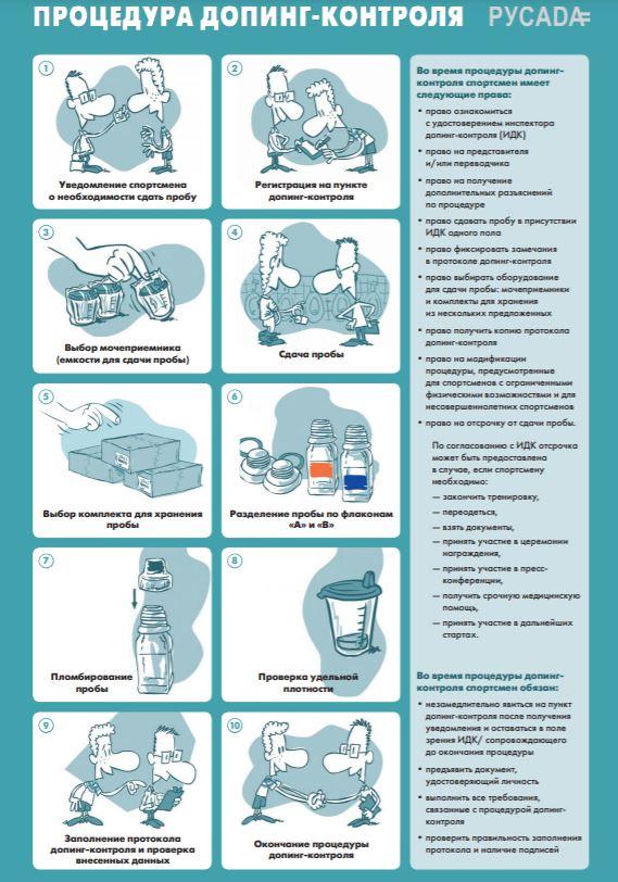 RUSADA – Doping Control Process Guide (Russian)