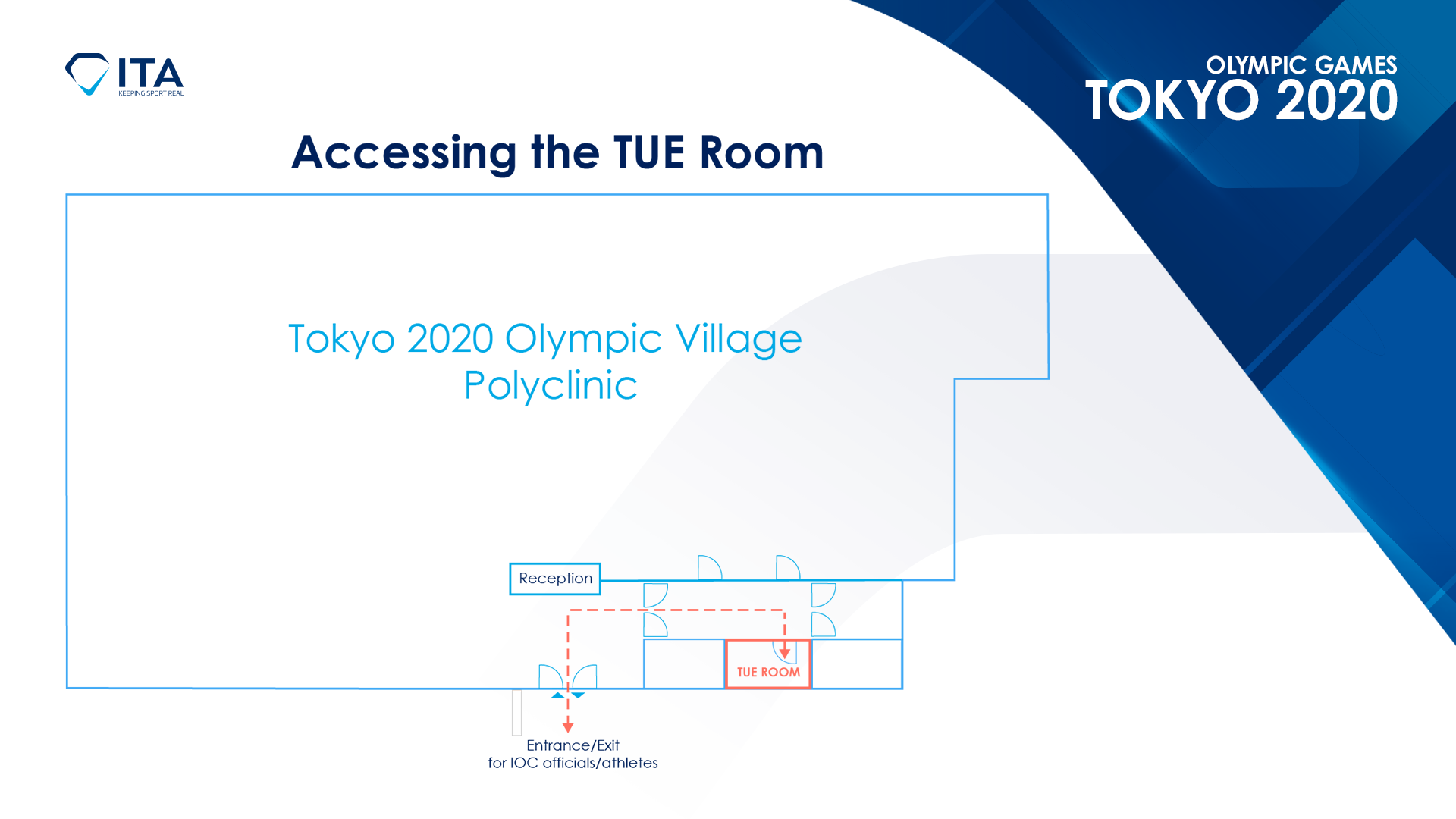 Therapeutic Use Exemptions - Olympic Games Tokyo 2020